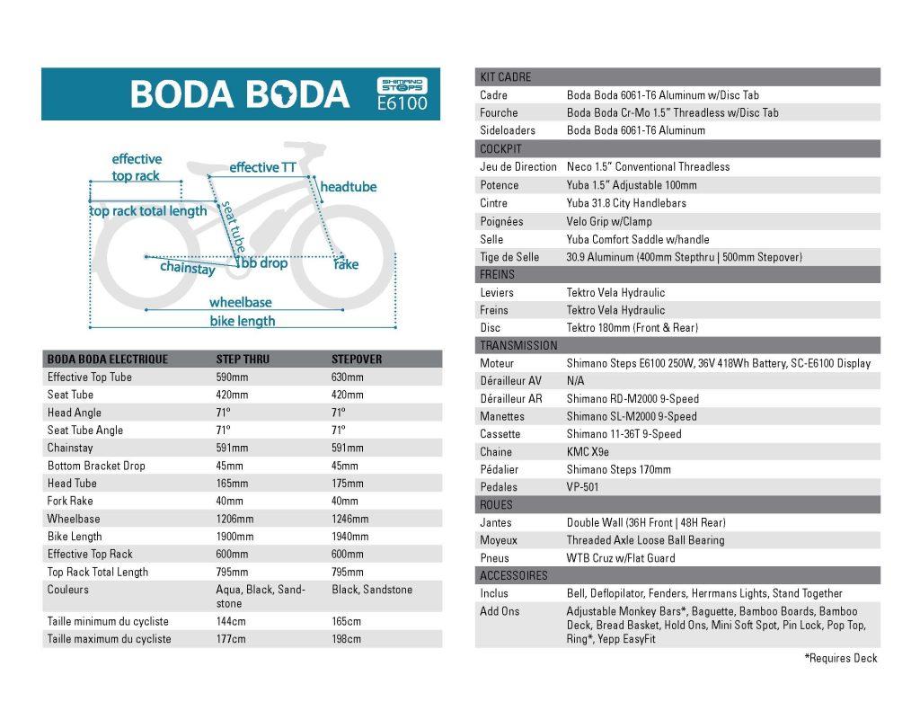 Spécifications du Yuba Boda Boda