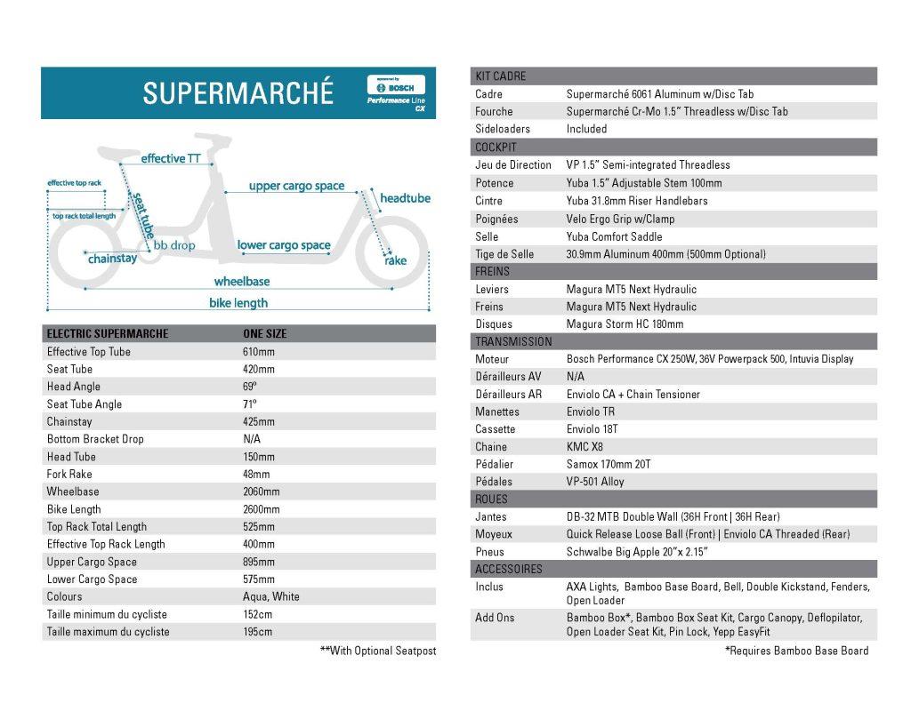 Electric Supermarche Tech Specs 2020 FR