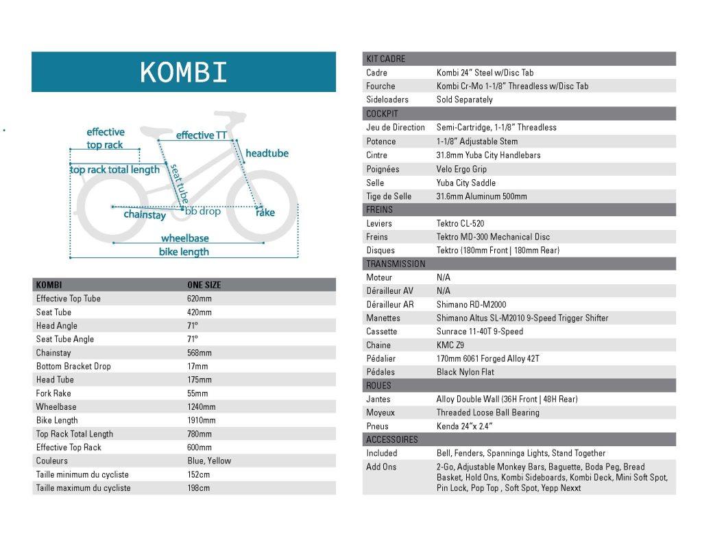 Tech specs Kombi FR 2020