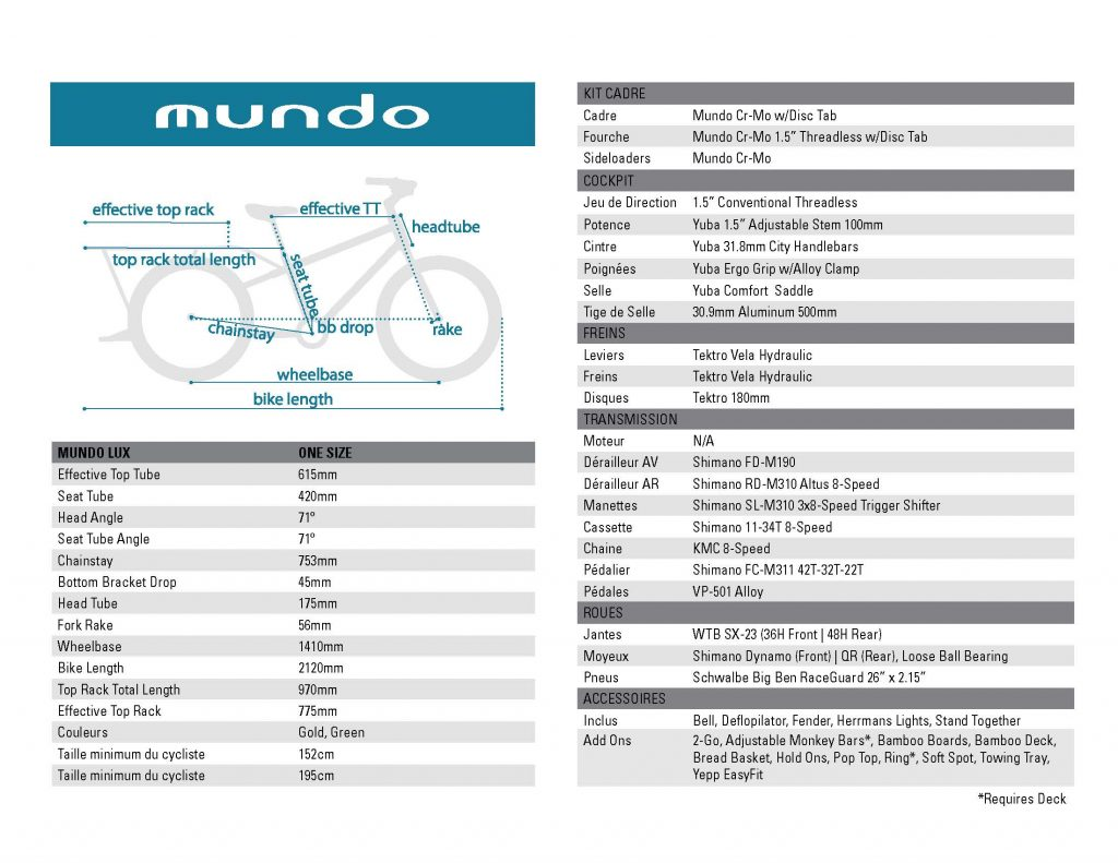 Mundo Lux tech specs 2020 FR